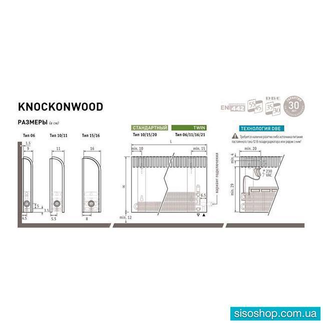 Настенный конвектор Jaga Knockonwood
